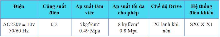 thong-so-co-ban-robot-gap-cuong-lieu-carno-vietnam