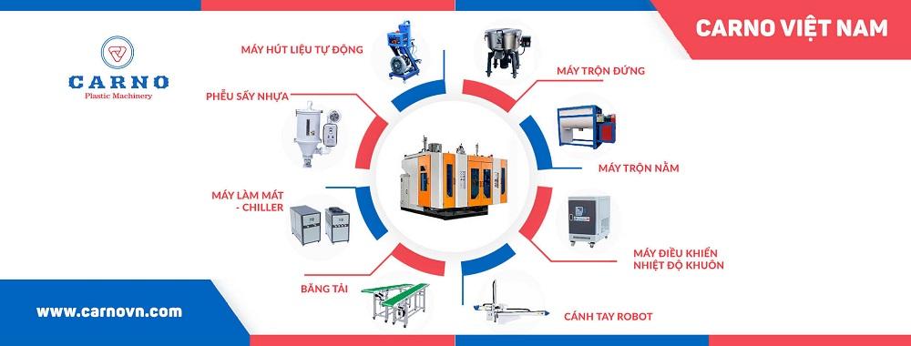 dongguan-carno-machinery-voi-da-dang-may-moc-thiet-bi-hien-ai-trong-nganh-nhua