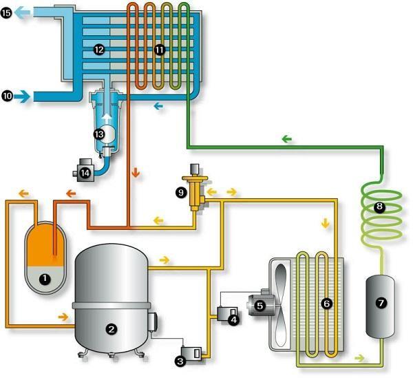 máy hút ẩm công nghiệp nhựa